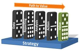 strategy Transitioning to an Analytics Driven Big Data Strategy