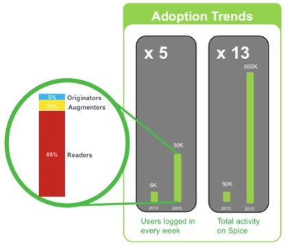 adoptiontrends