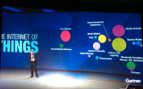 Gartner Internet of Everything