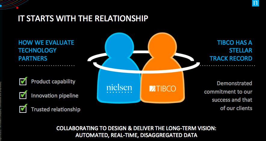 Nielsen and TIBCO