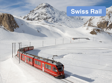 Swiss Rail Graphic