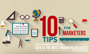 Top 10 Marketing Trends for 2014