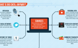 [INFOGRAPHIC] How Big Data Will Change Our Lives