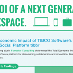 The ROI of a next-generation workspace