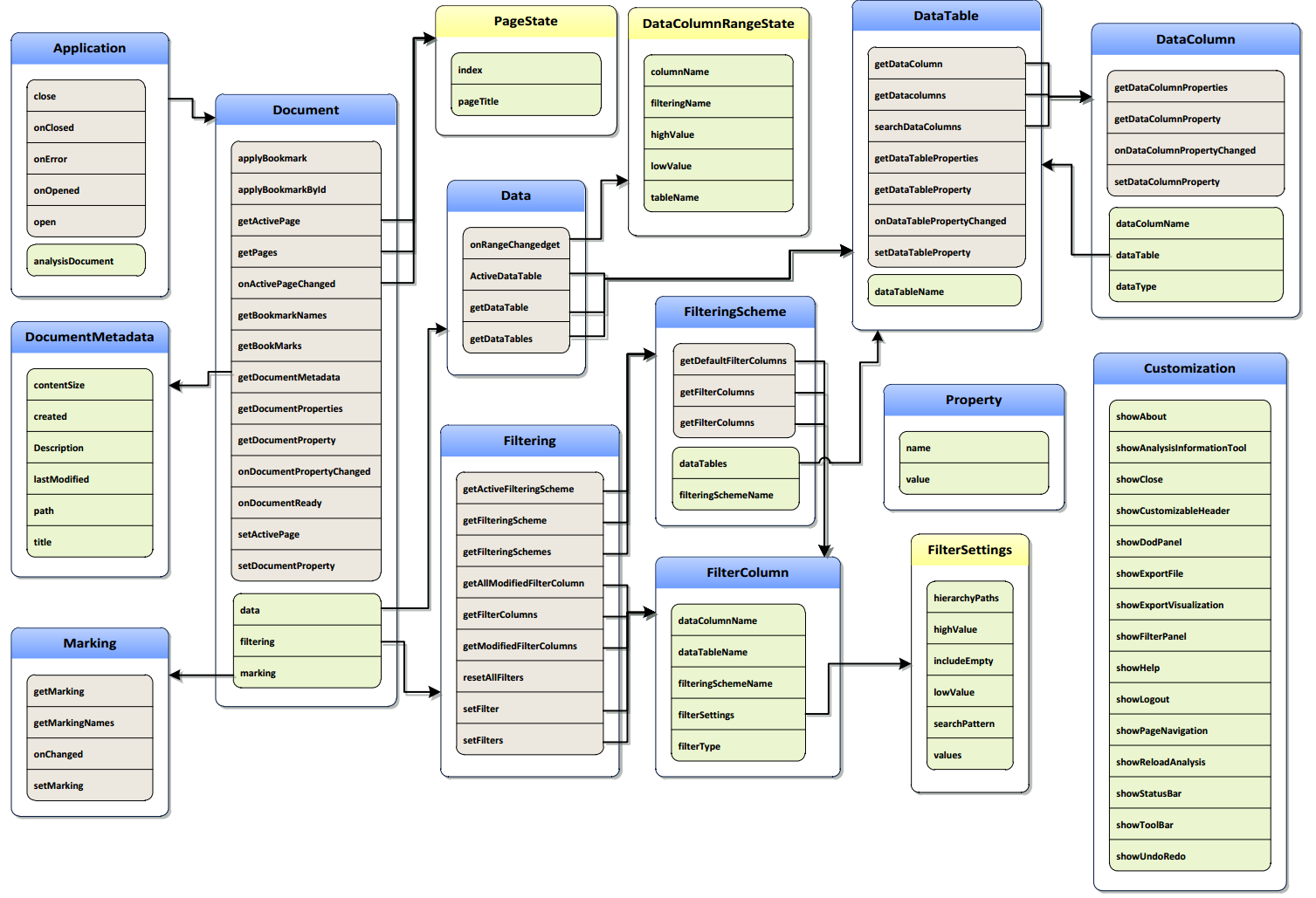 Integrating with javascript html the tibco blog spotfire javascript class diagram ccuart Image collections