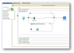 Figure 2: Building a Microservice with BusinessWorks 6