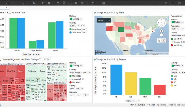 Do Your Dashboards Speak to Your Audience