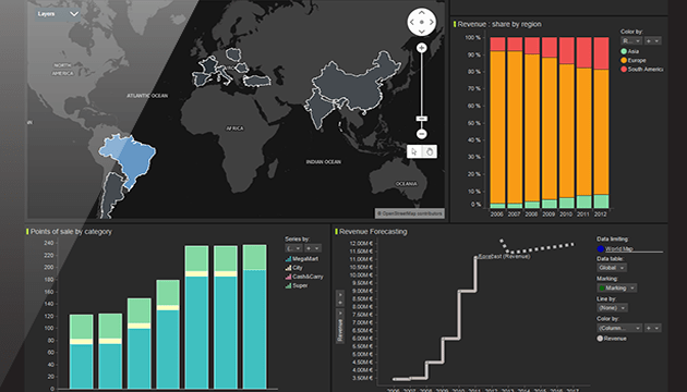How to Make Your Dashboards Speak to Your Audience