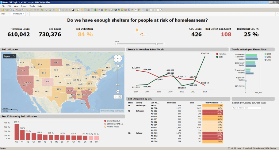 Even In States With Low Utilization Overall There Are Regions Within These Above 100 For Exle The Downtown Boston Area Coc: Homeless Program Excel Spreadsheet At Alzheimers-prions.com