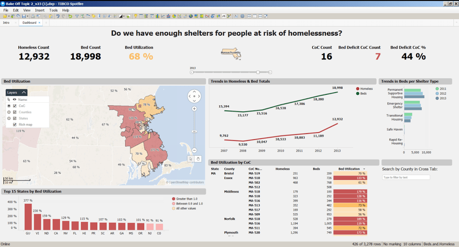 Our Analysis Shows The Hot Spots Of Homelessness And High Bed Utilizationand How Spotfire Can Identify These Hotspots On A Rolling Basis Via: Homeless Program Excel Spreadsheet At Alzheimers-prions.com