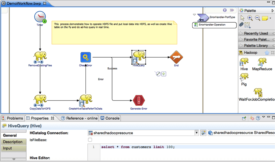 Figure 2: BusinessWorks Process Using Hadoop Activities