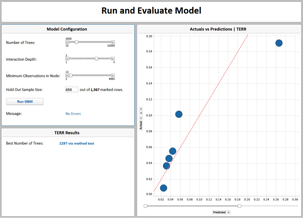 Figure 4. Run and Evaluate In-memory Yield Loss Model using embedded TERR