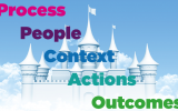 Business Process Management (BPM) in Five Words