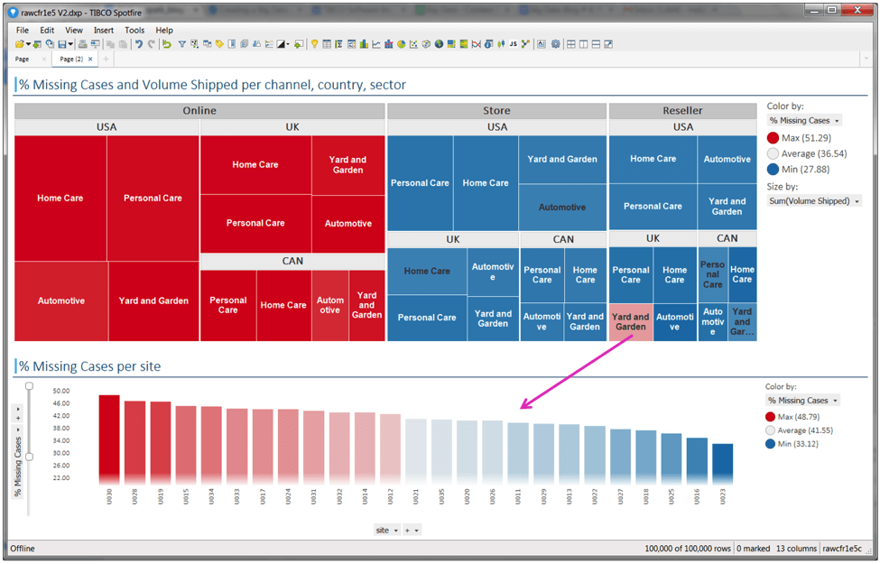 4 Easy Steps for Ultra-Fast Visualization of Big Data with