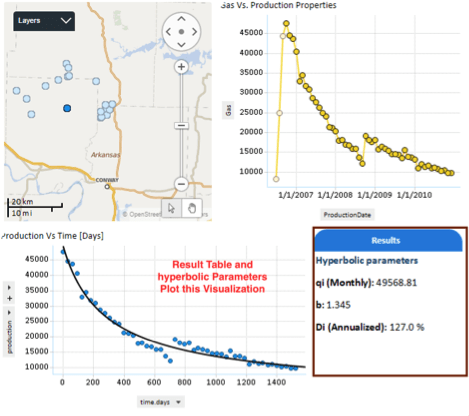 Decline Curve Analysis with TIBCO Spotfire | The TIBCO Blog
