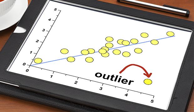 Top 10 Methods for Outlier Detection in Spotfire | The TIBCO Blog