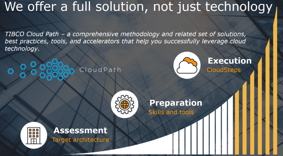 TIBCO CLOUD PATH 960x529 Smart and Complete Cloud Migration Assessment, Preparation, and Execution