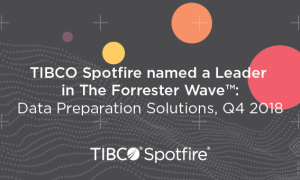Hero banner for blog- Spotfire named a leader in Forrester Wave- Data Preparation Solutions-1-02