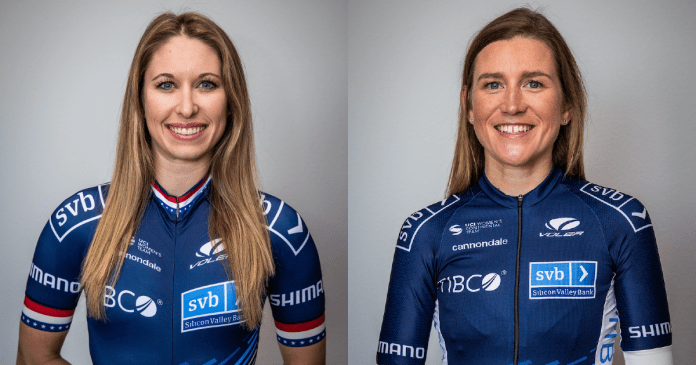 TEAM TIBCO Blog Image 1 696x365 How Two Olympic Hopefuls are Turning the Pandemic into Opportunity