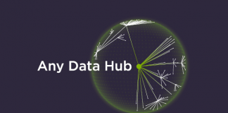 TIBCO Any Data Hub