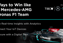TIBCO Data Science and F1