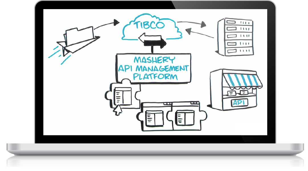 Microservices Made Easy by Creating APIs