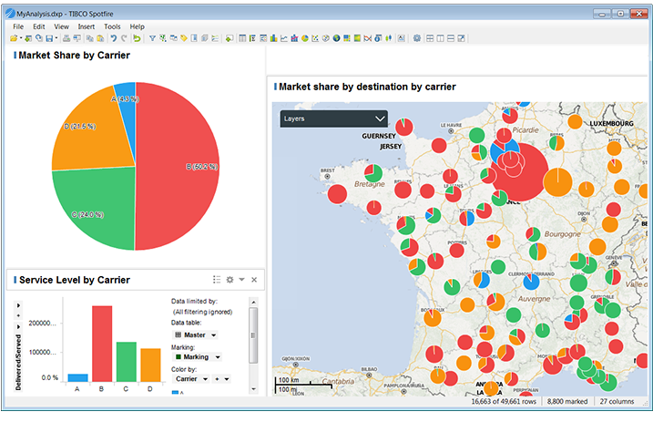 Sharing and Collaboration with TIBCO Spotfire Platform