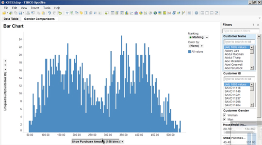 Learn tibco software