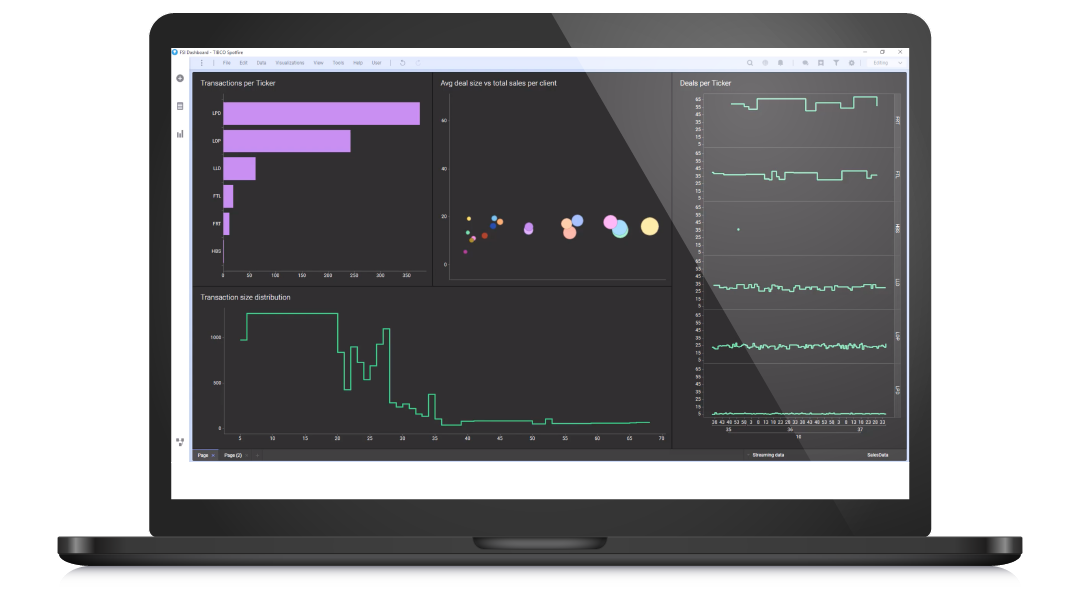Self-service Analytics for Real-time Data
