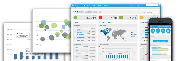 Visualizations, Dashboards, Analysis, and Reporting in the Cloud