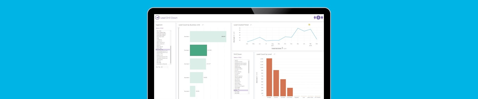 Command Center for Marketo Insights in TIBCO Spotfire®
