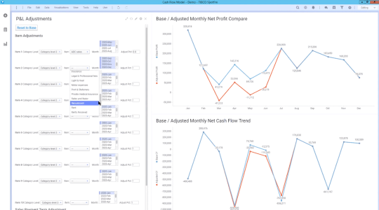 Cash Flow Analysis with TIBCO Spotfire