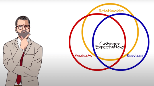The Digital Retailer explainer video