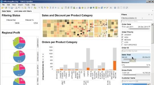 TIBCO Spotfire® - Learn | TIBCO Software