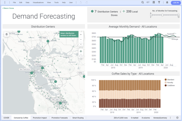Spot Coffee Demand Forecasting and Route Optimization